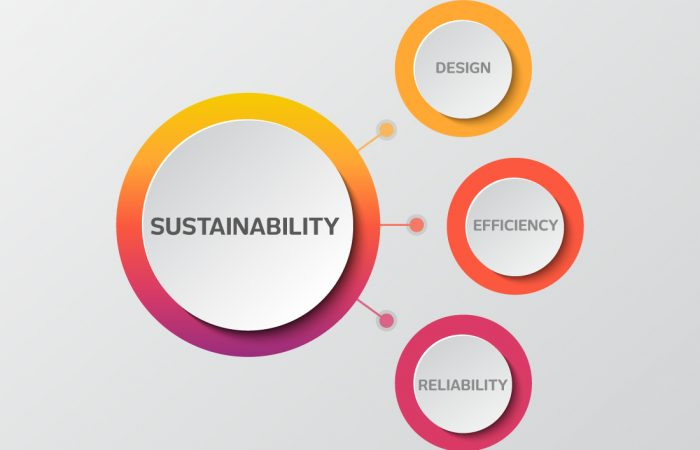 Sustainability is the factor of design, efficiency and reliability